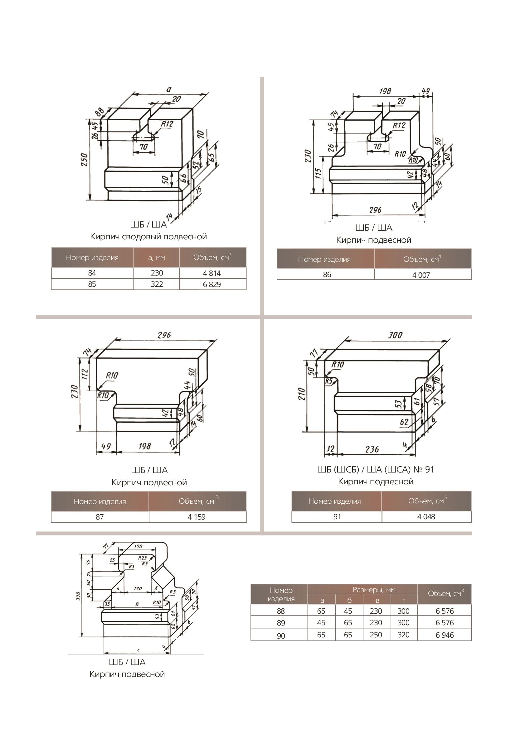 Изделия шамотные фасонные сложные и особосложные марок ША и ШБ